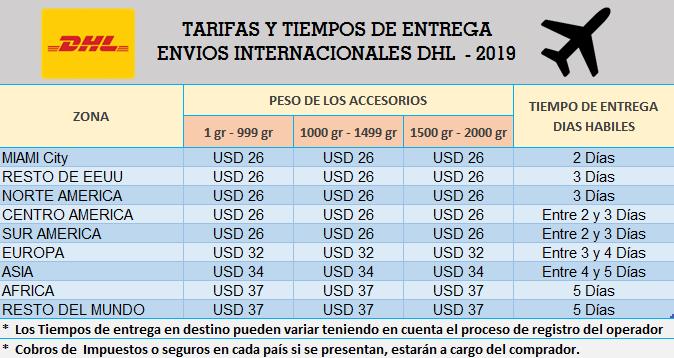 TARIFAS DE ENVIO DHL